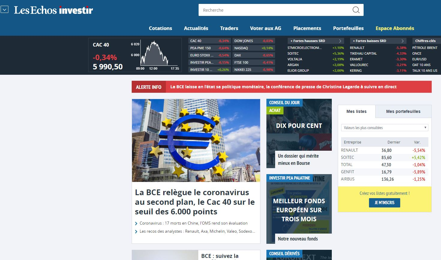 journal financier Investir